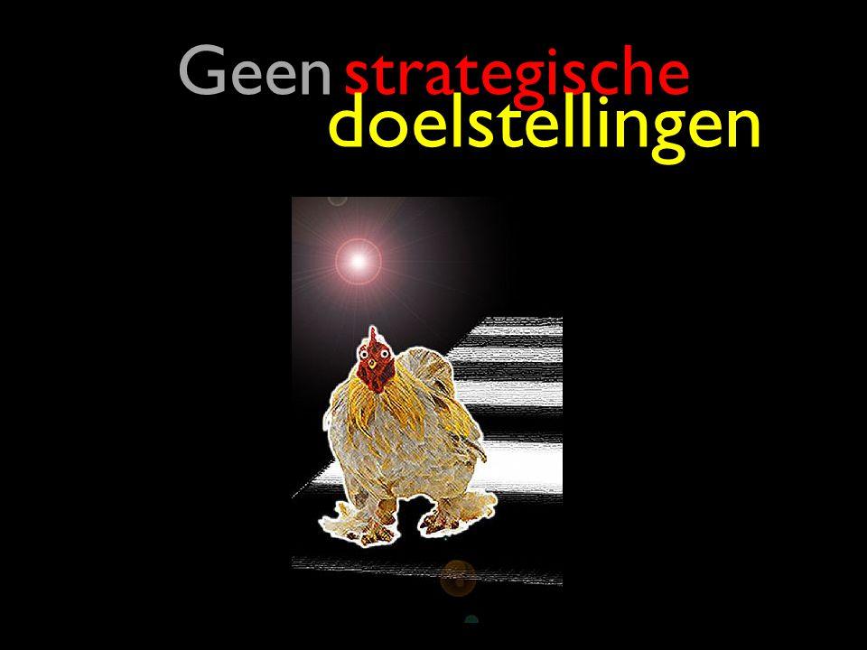 Geen strategische doelstellingen