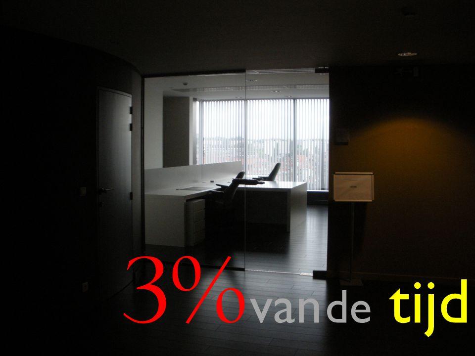 3% van de tijd