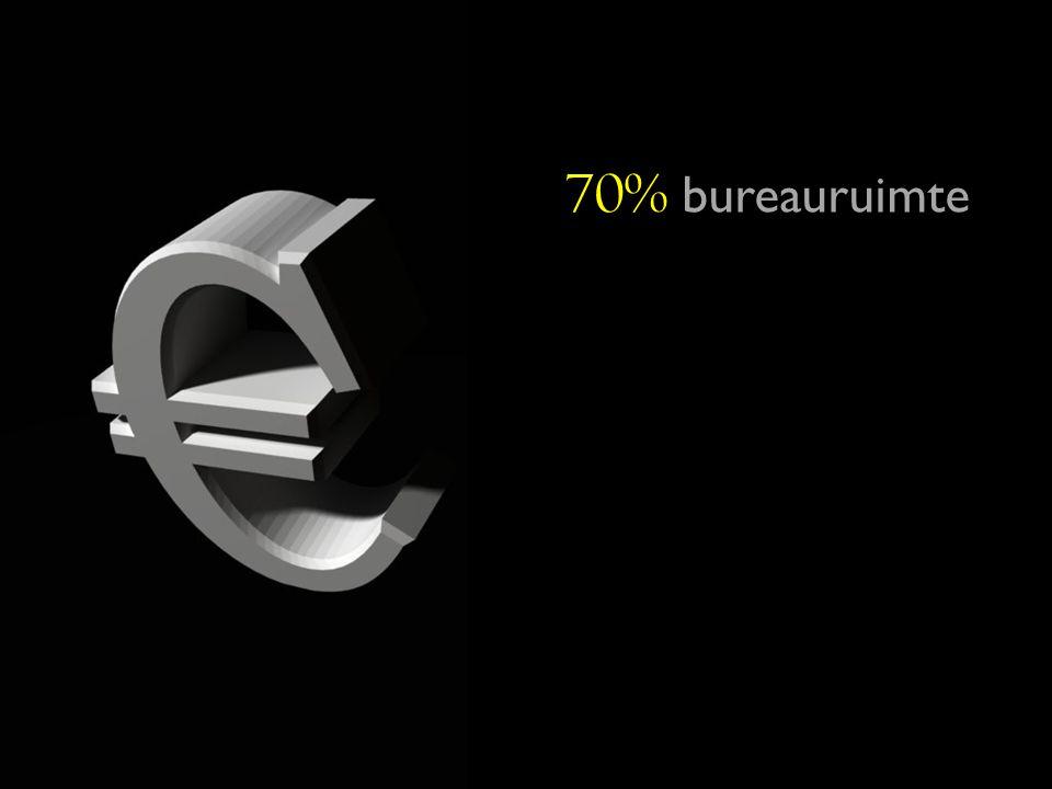70% bureauruimte
