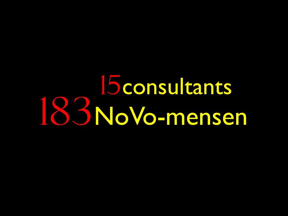183 NoVo-mensen 15 consultants