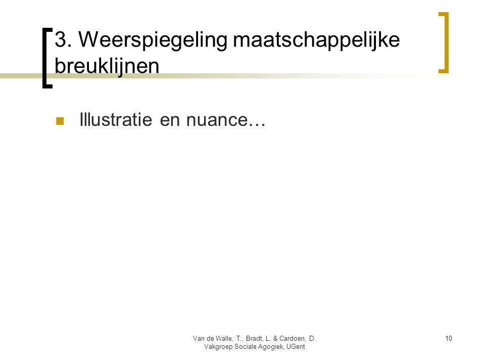 3. Weerspiegeling maatschappelijke breuklijnen  Illustratie en nuance… Van de Walle, T., Bradt, L. & Cardoen, D. Vakgroep Sociale Agogiek, UGent 10
