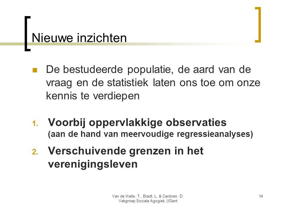 Nieuwe inzichten  De bestudeerde populatie, de aard van de vraag en de statistiek laten ons toe om onze kennis te verdiepen 1.