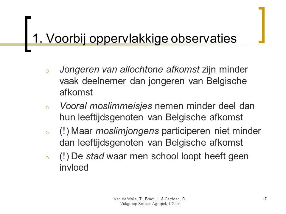 1. Voorbij oppervlakkige observaties o Jongeren van allochtone afkomst zijn minder vaak deelnemer dan jongeren van Belgische afkomst o Vooral moslimme