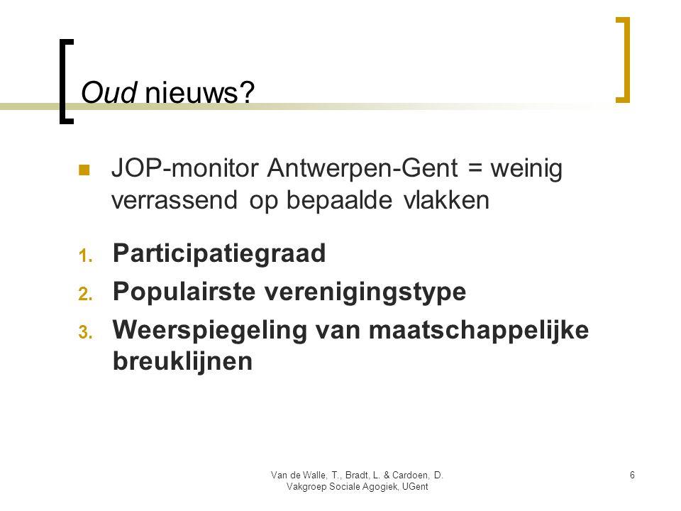 Oud nieuws?  JOP-monitor Antwerpen-Gent = weinig verrassend op bepaalde vlakken 1. Participatiegraad 2. Populairste verenigingstype 3. Weerspiegeling