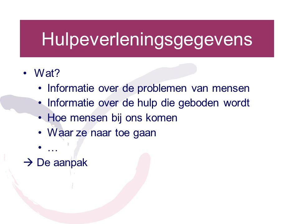 Hulpeverleningsgegevens •Wat? •Informatie over de problemen van mensen •Informatie over de hulp die geboden wordt •Hoe mensen bij ons komen •Waar ze n