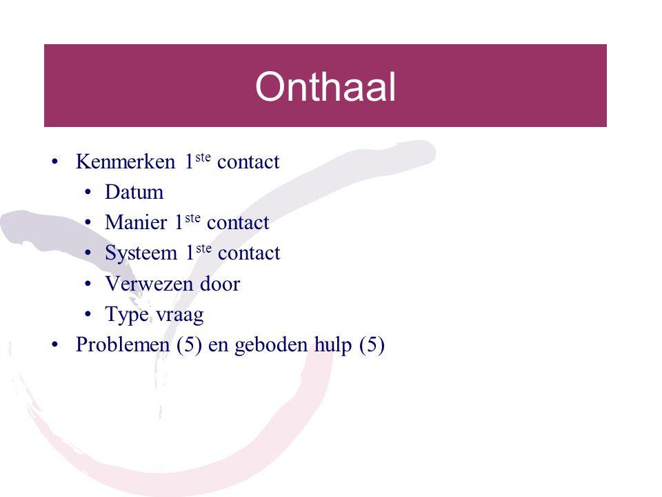 Onthaal •Kenmerken 1 ste contact •Datum •Manier 1 ste contact •Systeem 1 ste contact •Verwezen door •Type vraag •Problemen (5) en geboden hulp (5)