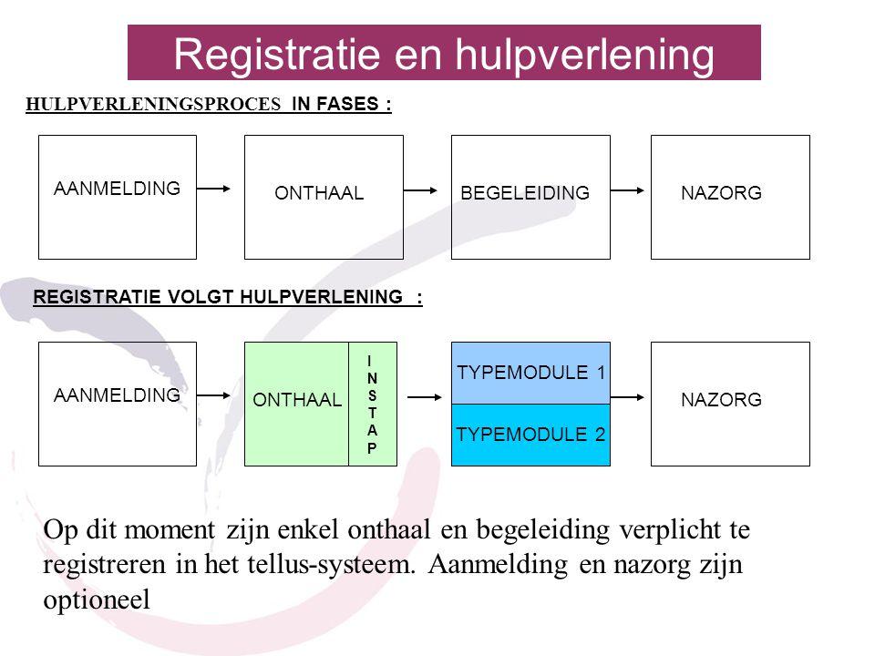 AANMELDING ONTHAALBEGELEIDINGNAZORG HULPVERLENINGSPROCES IN FASES : REGISTRATIE VOLGT HULPVERLENING : AANMELDING ONTHAAL TYPEMODULE 1 NAZORG TYPEMODUL