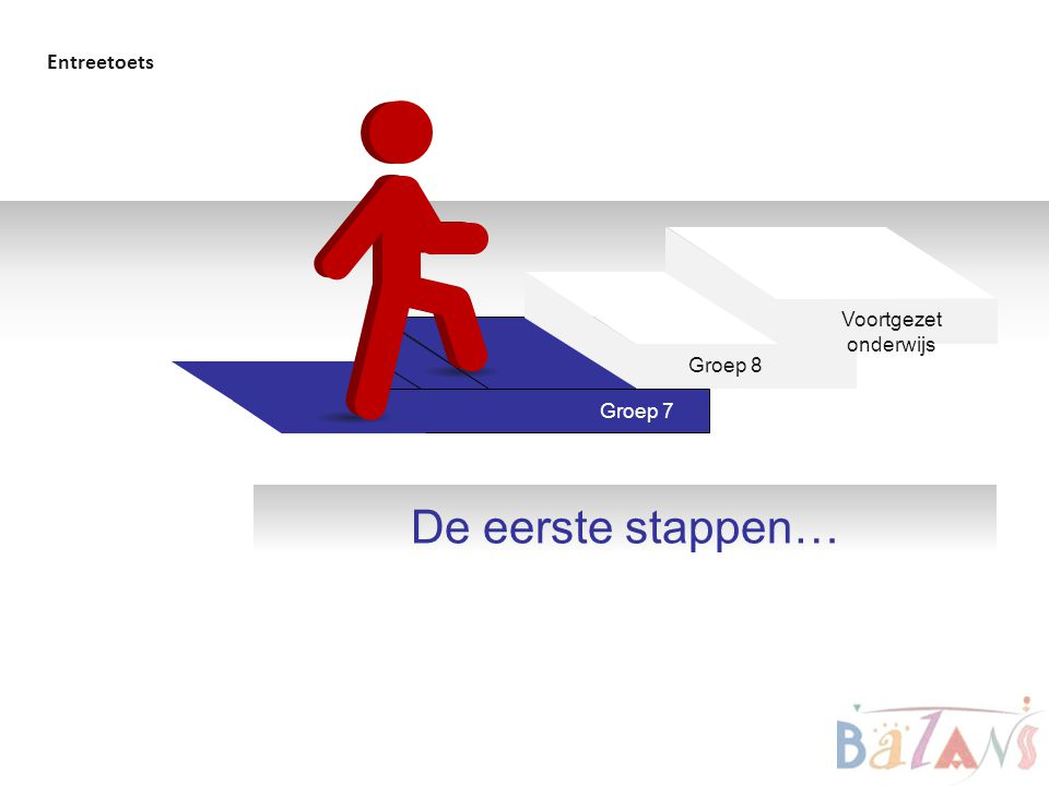 Entreetoets Example text Go ahead and replace it with your own text. This is an example text. Your own footerYour Logo De eerste stappen… Groep 7 Groe