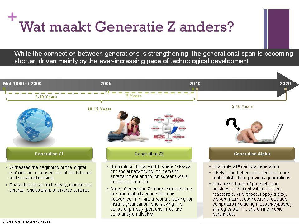 + Wat maakt Generatie Z anders?