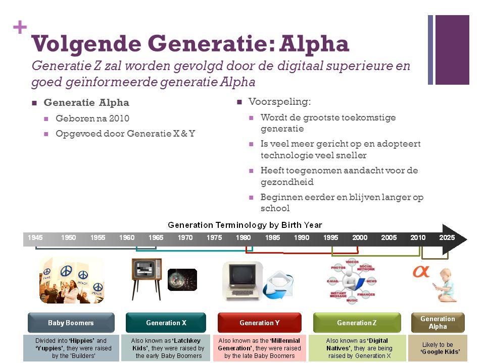 + Volgende Generatie: Alpha Generatie Z zal worden gevolgd door de digitaal superieure en goed geïnformeerde generatie Alpha  Generatie Alpha  Gebor
