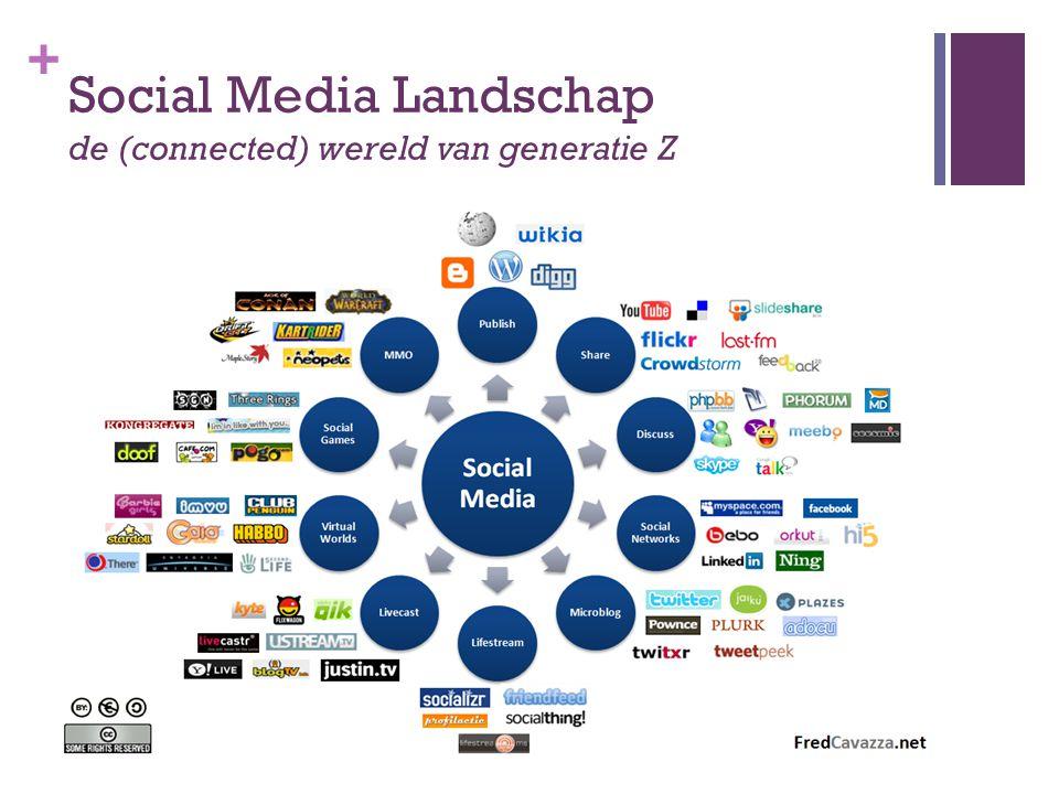 + Social Media Landschap de (connected) wereld van generatie Z