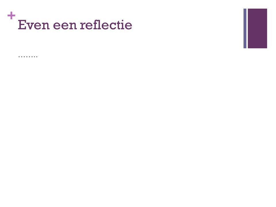 + Even een reflectie ……..