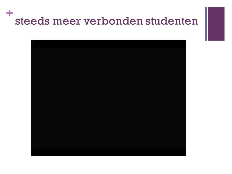 + steeds meer verbonden studenten