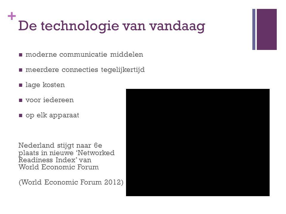 + De technologie van vandaag  moderne communicatie middelen  meerdere connecties tegelijkertijd  lage kosten  voor iedereen  op elk apparaat Nede
