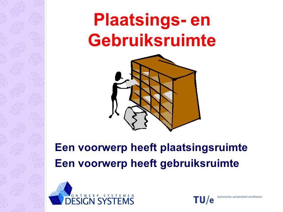Plaatsings- en Gebruiksruimte Een voorwerp heeft plaatsingsruimte Een voorwerp heeft gebruiksruimte