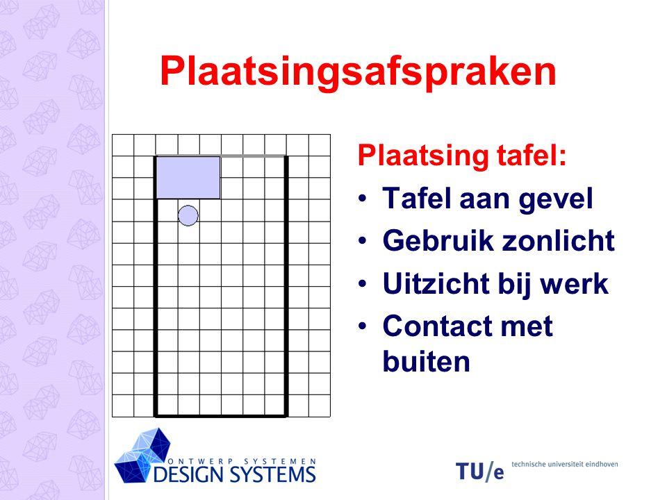 Plaatsingsafspraken Plaatsing tafel: •Tafel aan gevel •Gebruik zonlicht •Uitzicht bij werk •Contact met buiten