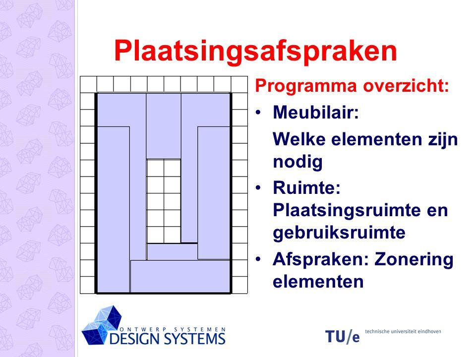Plaatsingsafspraken Programma overzicht: •Meubilair: Welke elementen zijn nodig •Ruimte: Plaatsingsruimte en gebruiksruimte •Afspraken: Zonering eleme