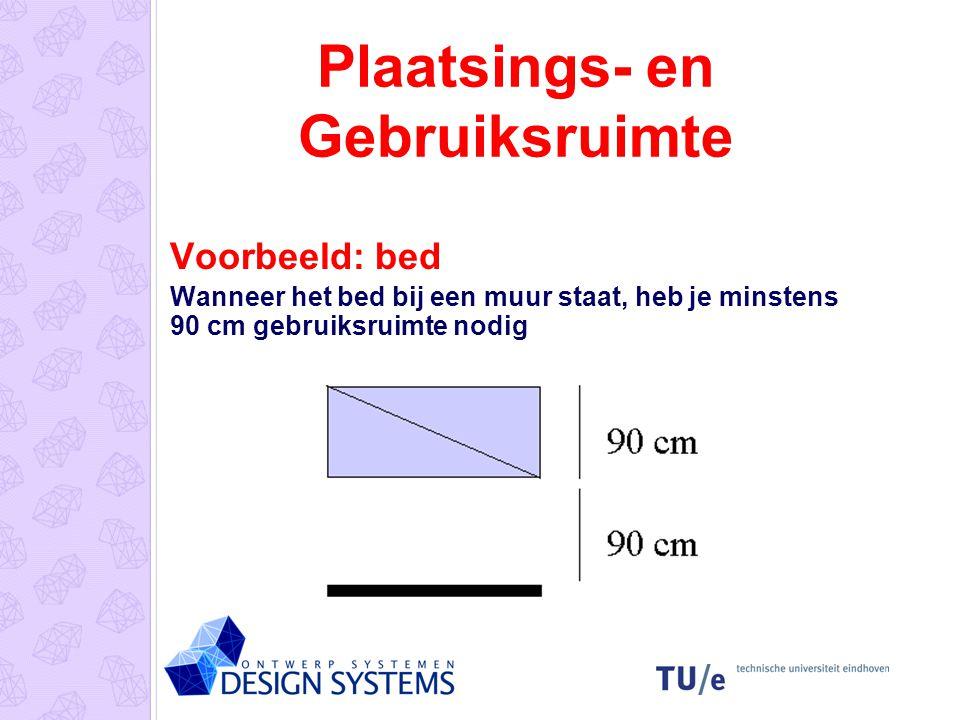 Plaatsings- en Gebruiksruimte Voorbeeld: bed Wanneer het bed naast een ander bed staat, heb je minimaal 60 cm gebruiksruimte nodig