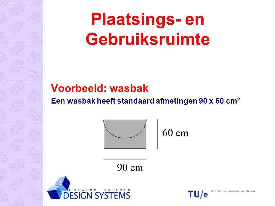 Plaatsings- en Gebruiksruimte Voorbeeld: wasbak Een wasbak heeft standaard afmetingen 90 x 60 cm 2