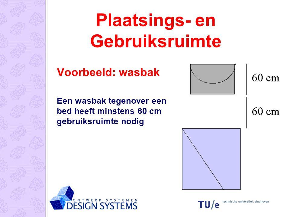 Plaatsings- en Gebruiksruimte Voorbeeld: wasbak Een wasbak tegenover een bed heeft minstens 60 cm gebruiksruimte nodig