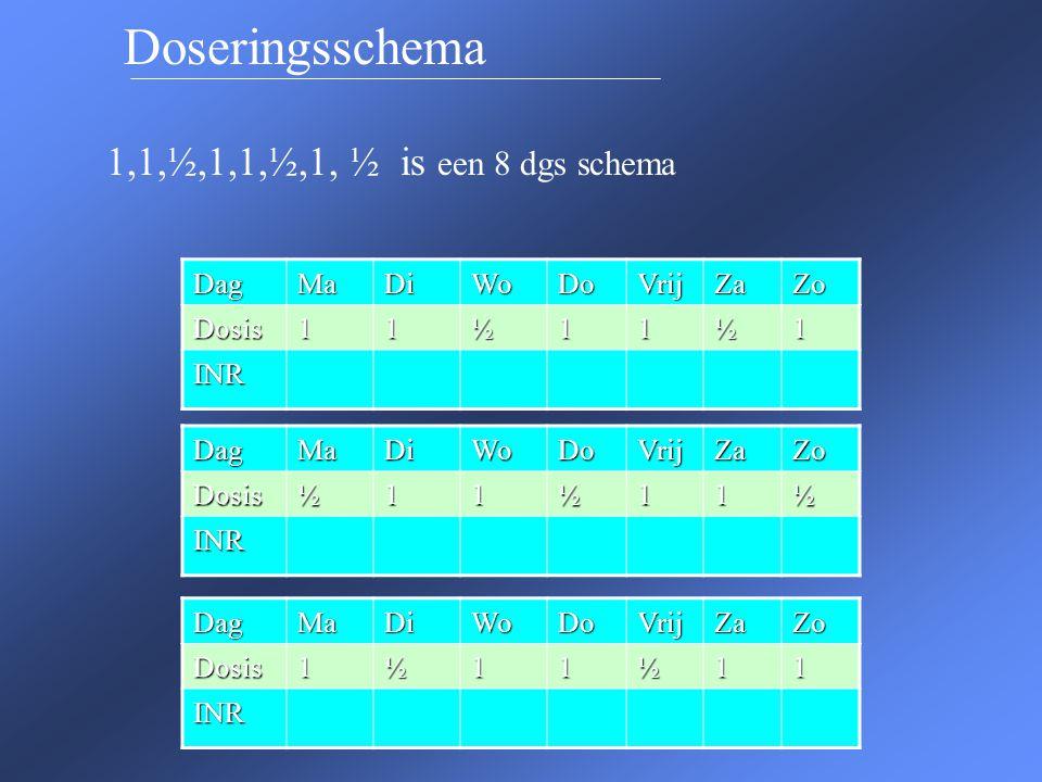 Doseringsschema 1,1,½,1,1,½,1, ½ is een 8 dgs schema DagMaDiWoDoVrijZaZo Dosis11½11½1 INR DagMaDiWoDoVrijZaZoDosis½11½11½ INR DagMaDiWoDoVrijZaZoDosis