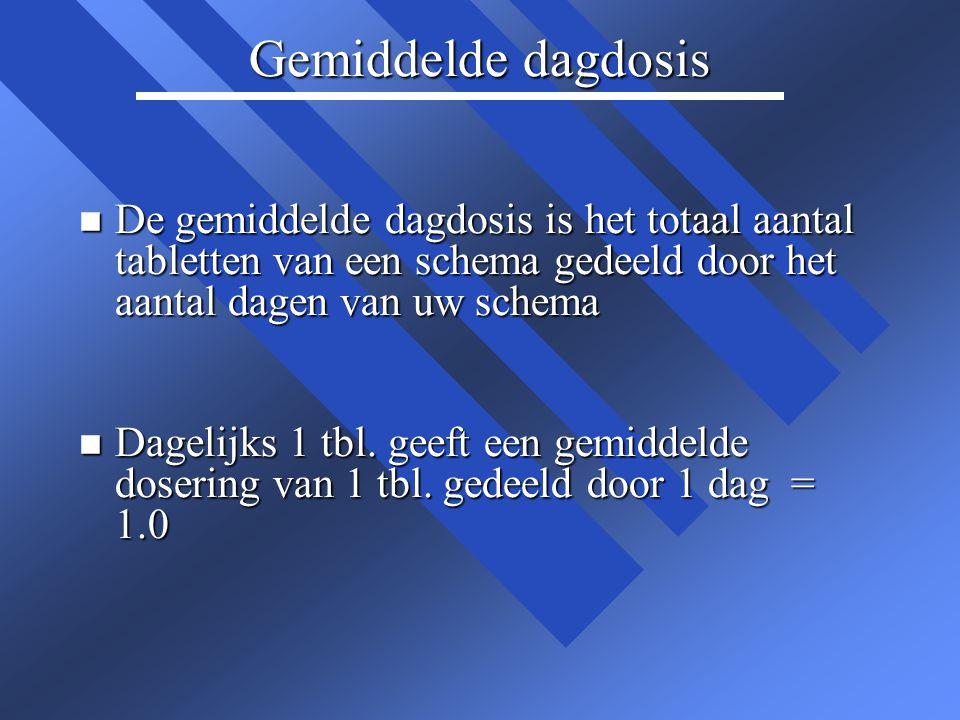 Gemiddelde dagdosis n De gemiddelde dagdosis is het totaal aantal tabletten van een schema gedeeld door het aantal dagen van uw schema n Dagelijks 1 t