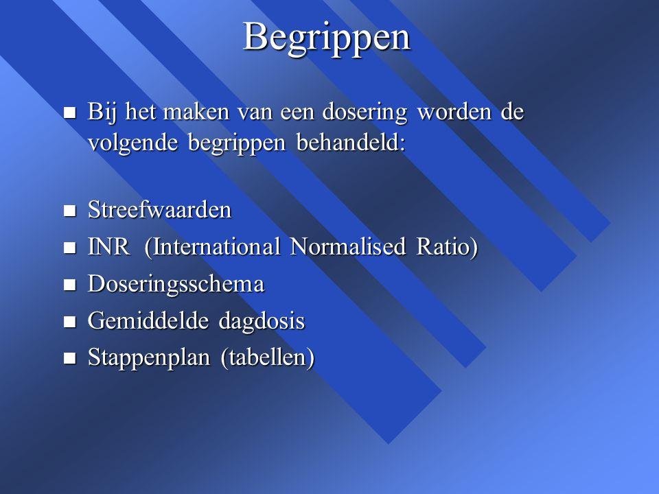 Begrippen n Bij het maken van een dosering worden de volgende begrippen behandeld: n Streefwaarden n INR (International Normalised Ratio) n Doseringss