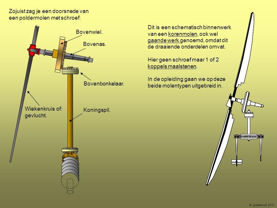 Dit is een schematisch binnenwerk van een korenmolen, ook wel gaande werk genoemd, omdat dit de draaiende onderdelen omvat. Hier geen schroef maar 1 o