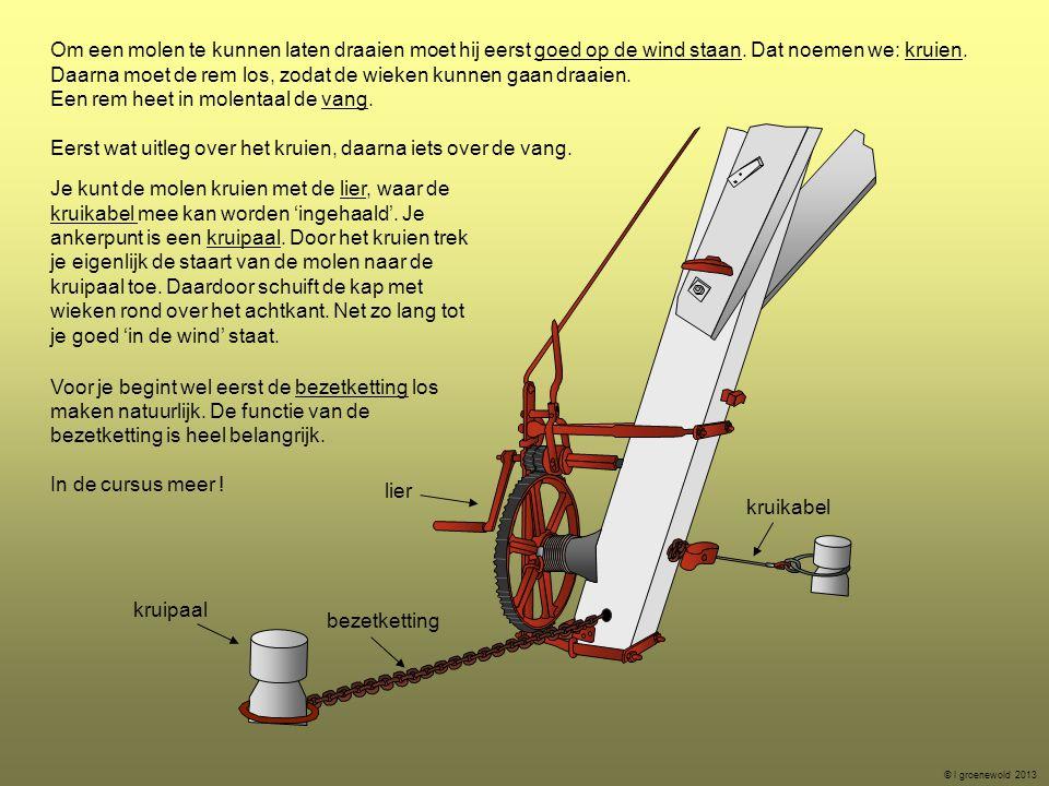 Om een molen te kunnen laten draaien moet hij eerst goed op de wind staan. Dat noemen we: kruien. Daarna moet de rem los, zodat de wieken kunnen gaan