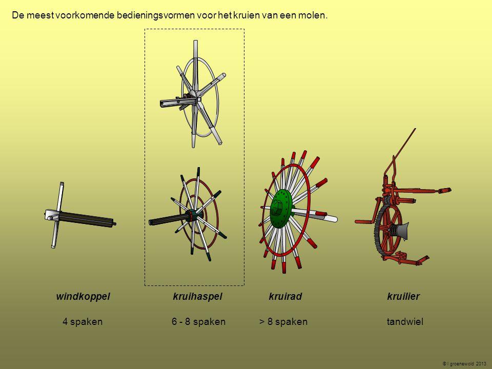 windkoppel kruihaspel kruiradkruilier 4 spaken 6 - 8 spaken> 8 spaken tandwiel De meest voorkomende bedieningsvormen voor het kruien van een molen.