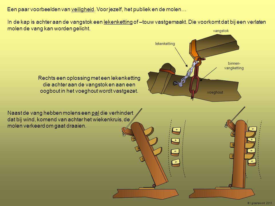 Rechts een oplossing met een lekenketting die achter aan de vangstok en aan een oogbout in het voeghout wordt vastgezet. voeghout vangstok lekenkettin