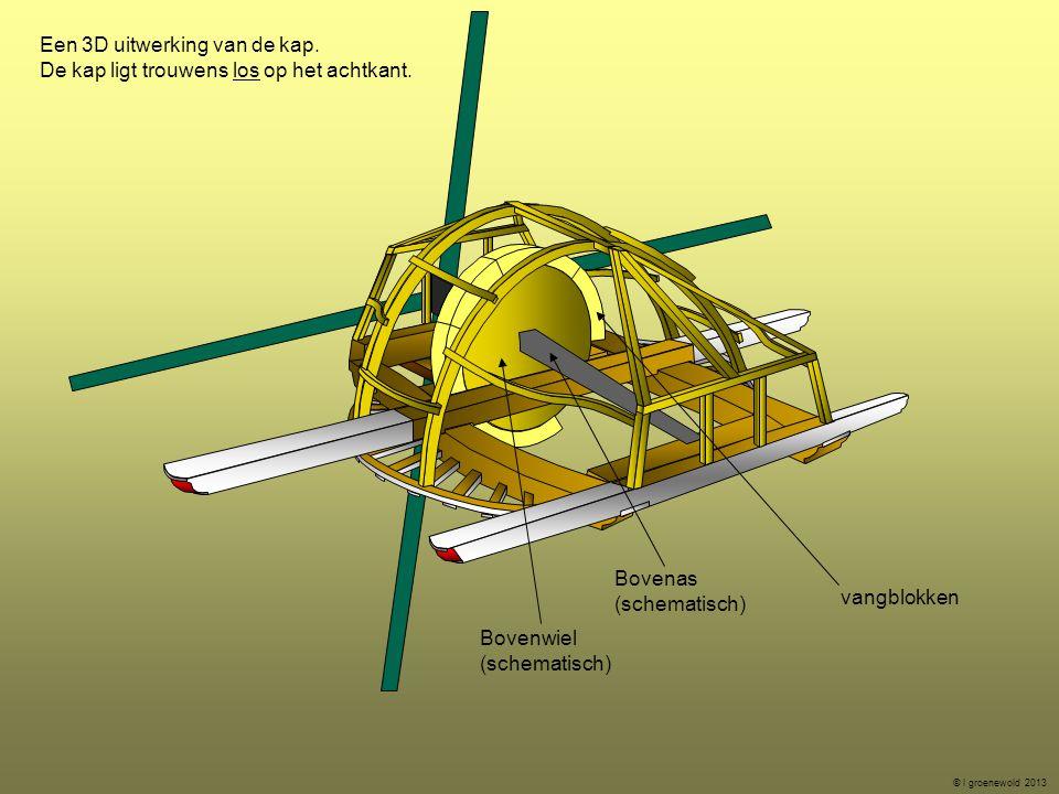 Bovenwiel (schematisch) vangblokken Bovenas (schematisch) Een 3D uitwerking van de kap. De kap ligt trouwens los op het achtkant.