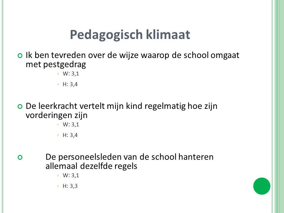 Pedagogisch klimaat Ik ben tevreden over de wijze waarop de school omgaat met pestgedrag  W: 3,1  H: 3,4 De leerkracht vertelt mijn kind regelmatig