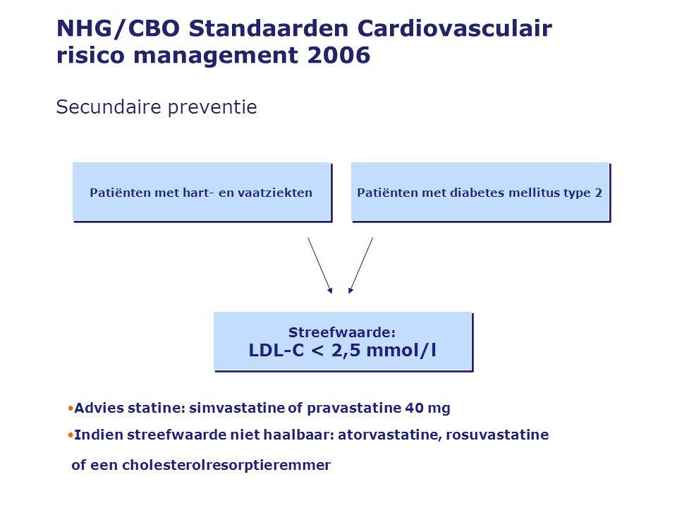 NHG/CBO Standaarden Cardiovasculair risico management 2006 Secundaire preventie Patiënten met hart- en vaatziekten Patiënten met diabetes mellitus type 2 Streefwaarde: LDL-C < 2,5 mmol/l •Advies statine: simvastatine of pravastatine 40 mg •Indien streefwaarde niet haalbaar: atorvastatine, rosuvastatine of een cholesterolresorptieremmer