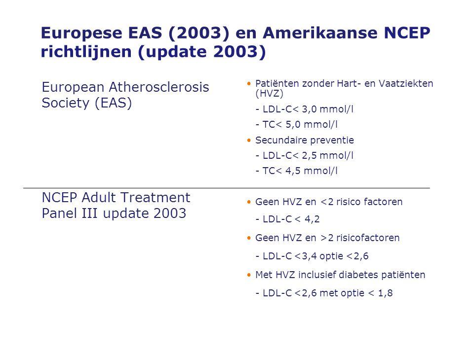 Europese EAS (2003) en Amerikaanse NCEP richtlijnen (update 2003) European Atherosclerosis Society (EAS) NCEP Adult Treatment Panel III update 2003 •Patiënten zonder Hart- en Vaatziekten (HVZ) - LDL-C< 3,0 mmol/l - TC< 5,0 mmol/l •Secundaire preventie - LDL-C< 2,5 mmol/l - TC< 4,5 mmol/l •Geen HVZ en <2 risico factoren - LDL-C < 4,2 •Geen HVZ en >2 risicofactoren - LDL-C <3,4 optie <2,6 •Met HVZ inclusief diabetes patiënten - LDL-C <2,6 met optie < 1,8