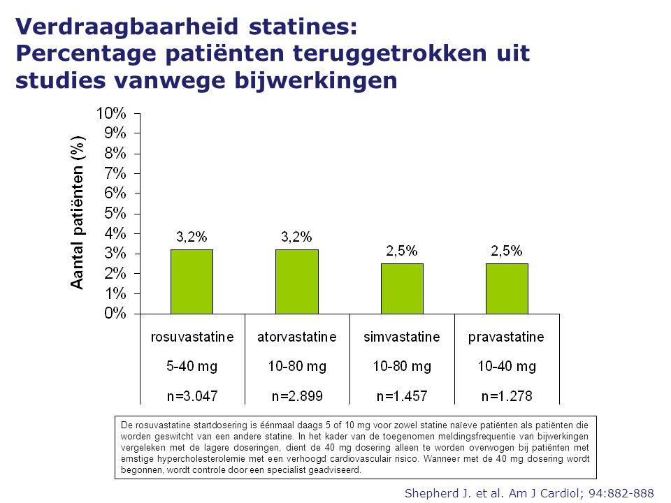Verdraagbaarheid statines: Percentage patiënten teruggetrokken uit studies vanwege bijwerkingen Shepherd J.