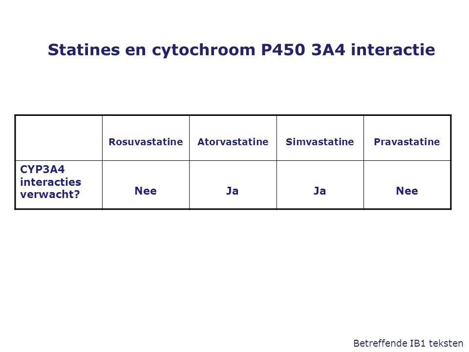 RosuvastatineAtorvastatineSimvastatinePravastatine CYP3A4 interacties verwacht.