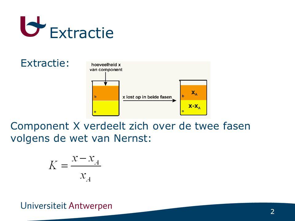 3 Extractie: Wat is beter/efficiënter.