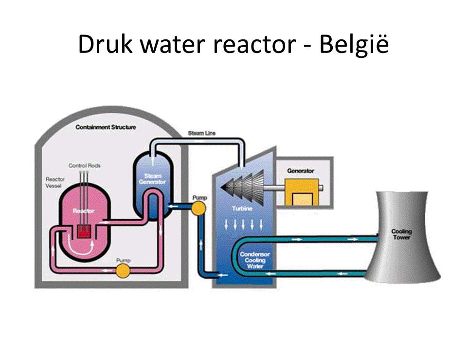 Druk water reactor - België