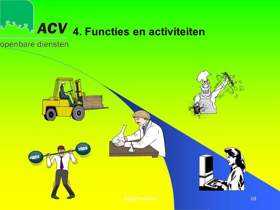Eddy Frederix10 4. Functies en activiteiten