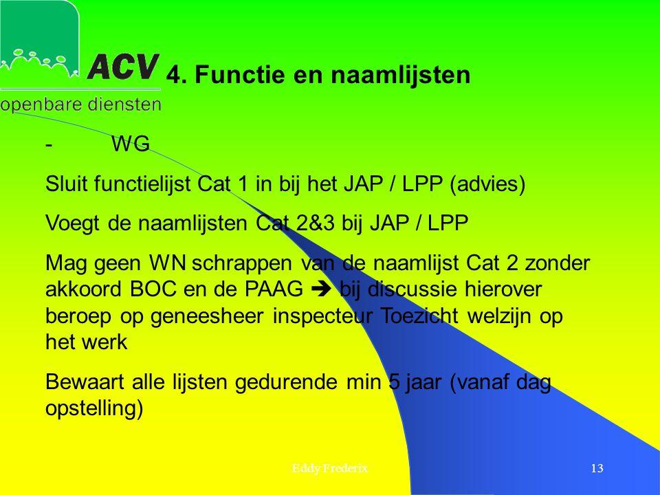 Eddy Frederix13 -WG Sluit functielijst Cat 1 in bij het JAP / LPP (advies) Voegt de naamlijsten Cat 2&3 bij JAP / LPP Mag geen WN schrappen van de naa