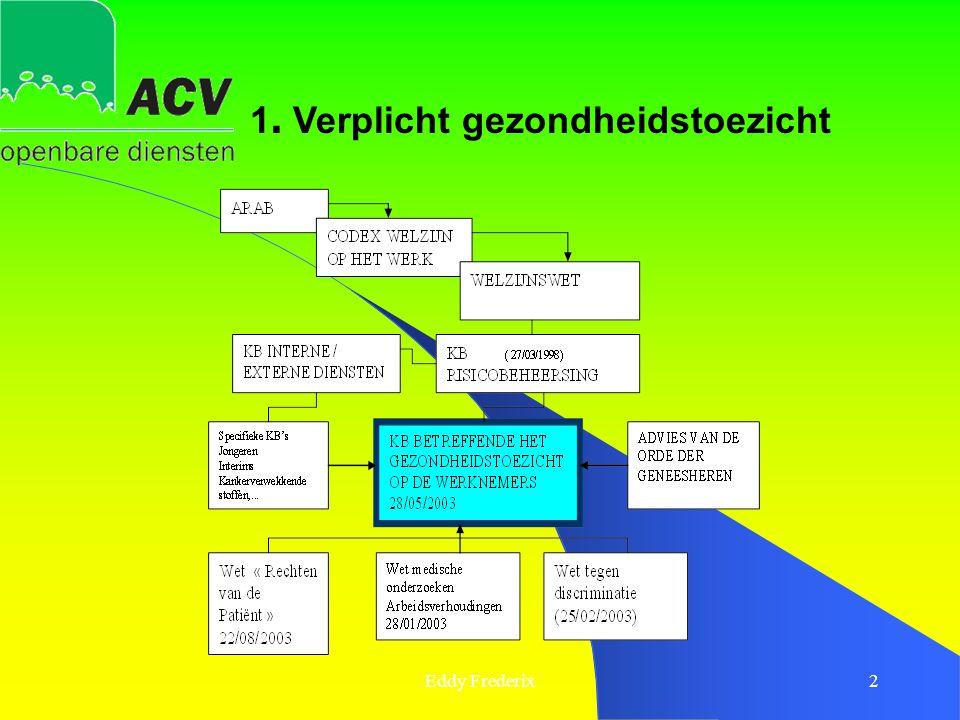 Eddy Frederix3 a.KB 28 mei 2003 betreffende het gezondheidstoezicht op de werknemers (Vroegere art 115 tot 148 nonies) b.+ Specifiek gezondheidstoezicht voor WN: - Chemische agentia - Biologische agentia - Physische risico's 1.