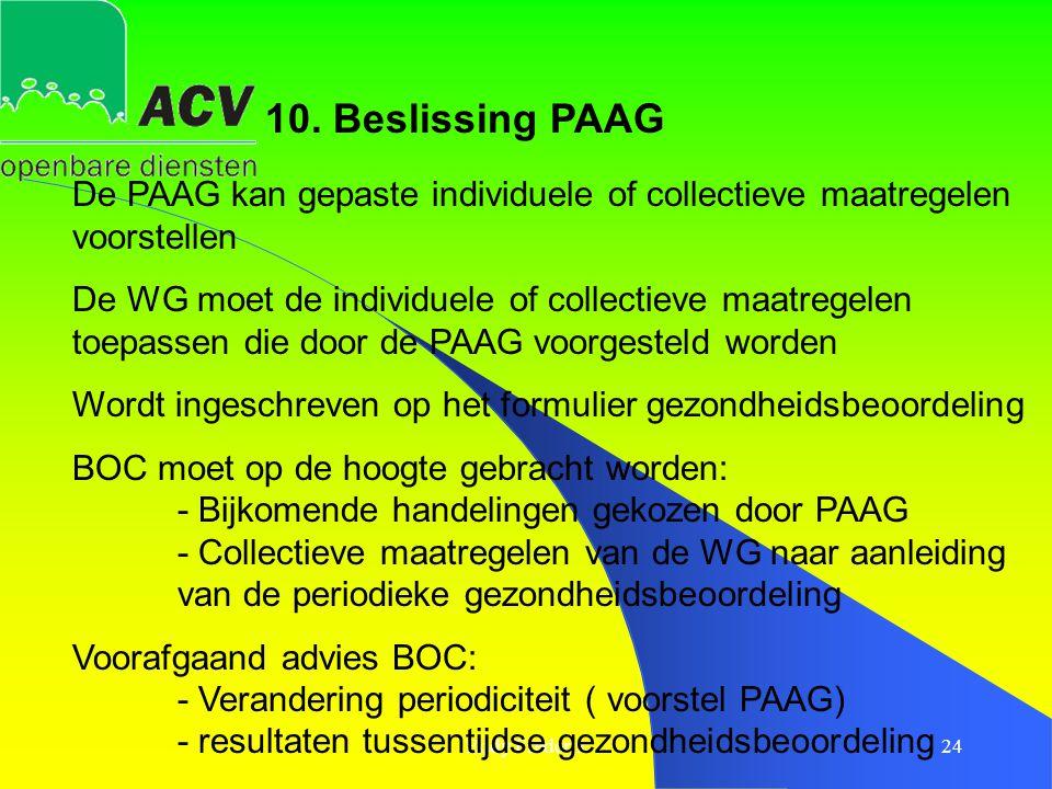 Eddy Frederix24 10. Beslissing PAAG De PAAG kan gepaste individuele of collectieve maatregelen voorstellen De WG moet de individuele of collectieve ma