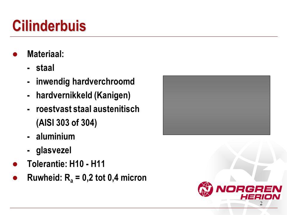 3 Zuigerstang  Materiaal: -roestvast staal ferritisch (AISI 420) of austenitisch (AISI 303 of 304) -hardverchroomd staal  Tolerantie: H8 - H9  Ruwheid: R a = 0,4 tot 1,2 micron  Nabewerking: gladgerold
