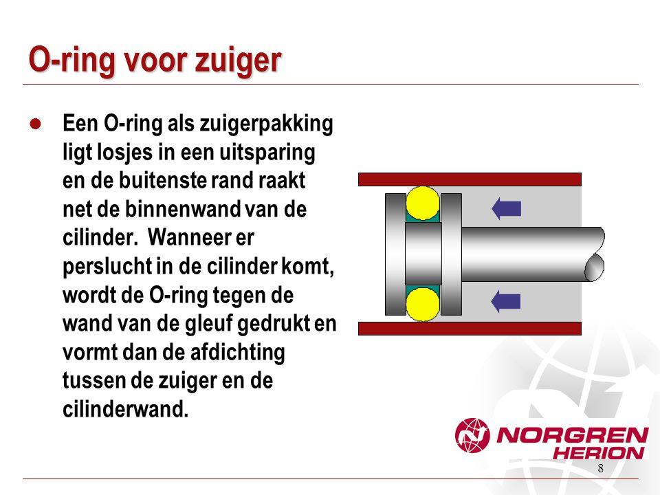 9 Lippakkingen  Gebruikt voor cilinders met middelgrote of grote diameter  Dicht slechts in een richting af  Een lippakking voor enkelwerkende cilinders  Twee voor dubbelwerkende  Klein raakvlak waardoor weinig wrijving  Voldoet uitstekend