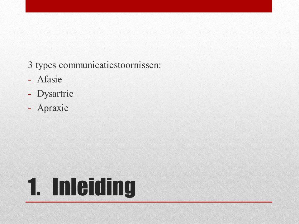 1.Inleiding 3 types communicatiestoornissen: -Afasie -Dysartrie -Apraxie