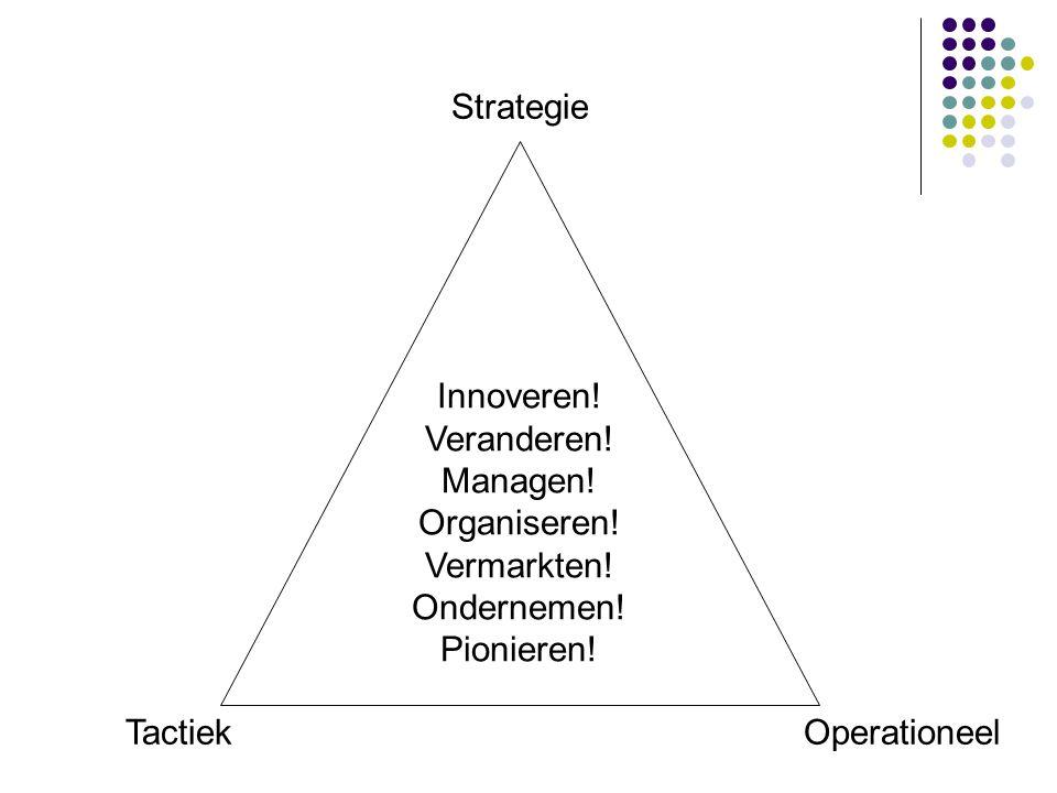 Innoveren! Veranderen! Managen! Organiseren! Vermarkten! Ondernemen! Pionieren! Strategie TactiekOperationeel