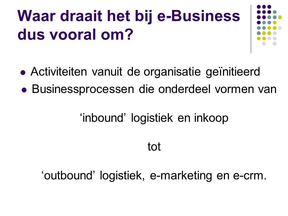 Waar draait het bij e-Business dus vooral om?  Activiteiten vanuit de organisatie geïnitieerd  Businessprocessen die onderdeel vormen van 'inbound'
