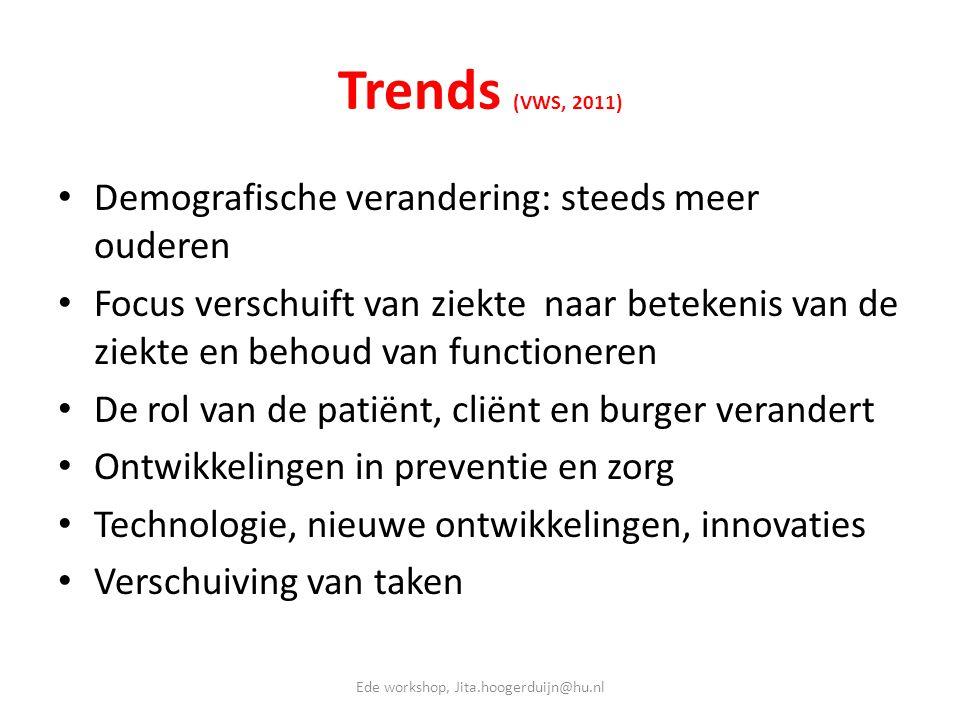Trends (VWS, 2011) • Demografische verandering: steeds meer ouderen • Focus verschuift van ziekte naar betekenis van de ziekte en behoud van functione