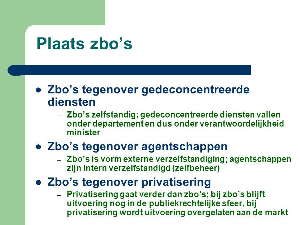 Plaats zbo's  Zbo's tegenover gedeconcentreerde diensten – Zbo's zelfstandig; gedeconcentreerde diensten vallen onder departement en dus onder verantwoordelijkheid minister  Zbo's tegenover agentschappen – Zbo's is vorm externe verzelfstandiging; agentschappen zijn intern verzelfstandigd (zelfbeheer)  Zbo's tegenover privatisering – Privatisering gaat verder dan zbo's; bij zbo's blijft uitvoering nog in de publiekrechtelijke sfeer, bij privatisering wordt uitvoering overgelaten aan de markt